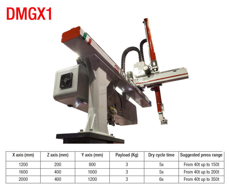 Dal Maschio | Products | Standard Cartesian Robots | DMGX1