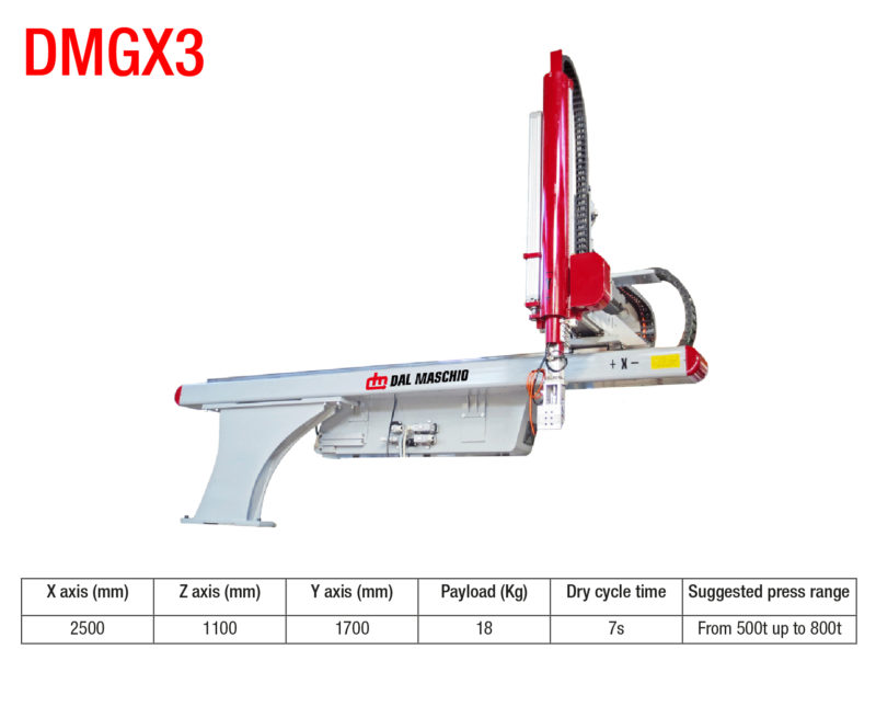 Dal Maschio | Products | Standard Cartesian Robots | DMGX3