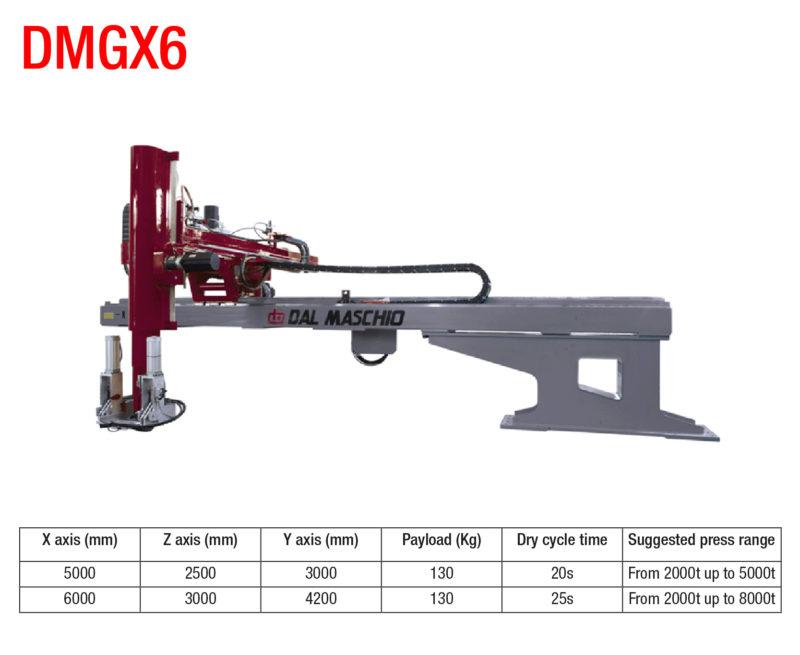Dal Maschio | Produtcs | Standard Cartesian Robots | DMGX6
