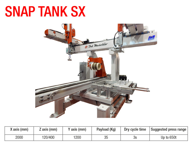 Dal Maschio | Products | Standard Cartesian Robots SIDE ENTRY | Snap Tank SX