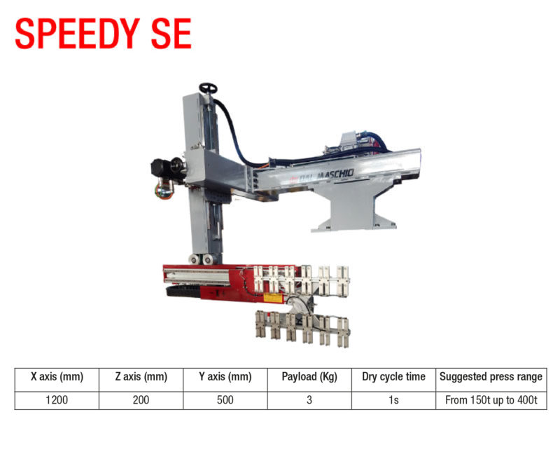 Dal Maschio | Products | Standard Cartesian Robots SIDE ENTRY | Speedy SE