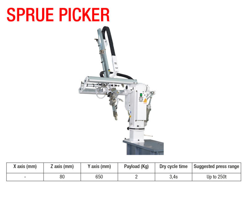 Sprue-Picker-01